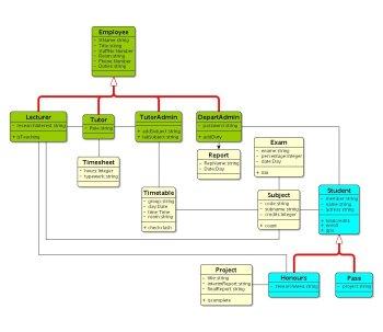 linux循环结构流程图