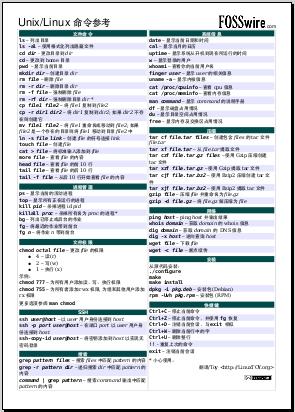 Unix/Linux 命令速查表